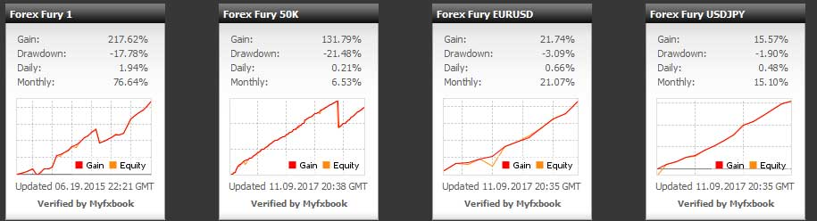 Forex fury vs forex steam